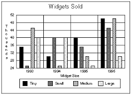 Definition For Chart What Is Bar Chart Webopedia Definition