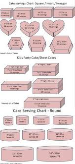 Cake Serving Chart For Sheet Cakes Wilton Sheet Cake