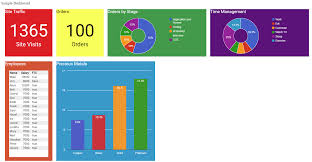 Angular Donut Chart Fire Ice David Pallmanns Technology Blog An Angularjs