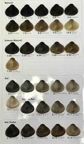 Cristalli Hair Colour Chart