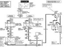 similiar 1997 ford f 150 diagram keywords 1997 f150 wiring diagram 1997 ford f 150 starter wiring diagram