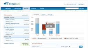 Free Personal Finance Management Software
