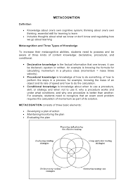 metacognitive essay • alle terrazze restaurant meetings events metacognitive essay thinking