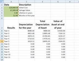 Depreciation Reducing Balance Method Free Depreciation