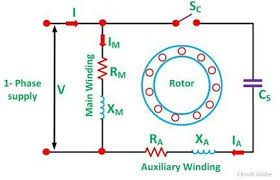 ac motor run capacitor wiring diagram wiring diagram single phase induction motors electric motor hard start capacitor wiring