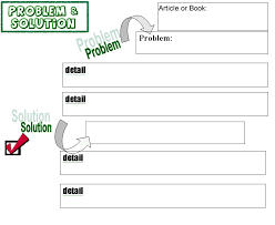 worksheets index problem solution · animal report · lab report template