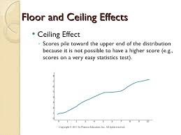 Floor And Ceiling Effects Aron Chpt 1 Ed