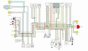 honda xrm wiring diagram with example pictures 41161 linkinx com Rs 125 Wiring Diagram medium size of honda honda xrm wiring diagram with example pictures honda xrm wiring diagram with aprilia rs 125 wiring diagram