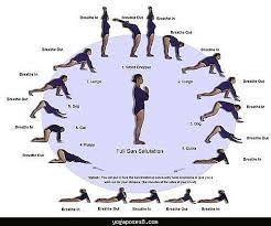 Basic Yoga Poses Chart 22 Rigorous Free Yoga Poses Chart