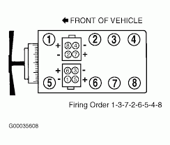 1997 ford f150 4 6 wiring diagram wiring diagram 1997 ford expedition diagram wiring diagrams