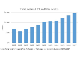 Trump And The Trillion Dollars Myth Why The Cbos Deficit