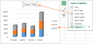 How To Create A Chart In Excel From Multiple Sheets