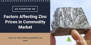 Factors Affecting Zinc Prices In Commodity Market