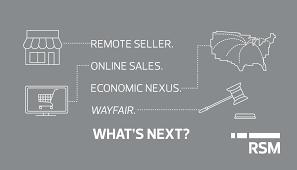 Wayfair Sales Tax And Economic Presence Laws