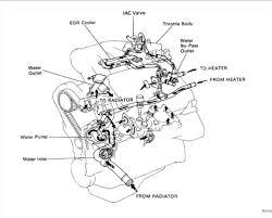 diagram of a lexus ls engine diagram wiring diagram and diagram of a 2007 lexus ls 450 engine diagram wiring diagram and schematics