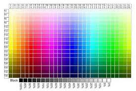 Revell Paint Conversion Chart Enamel Paint Chart