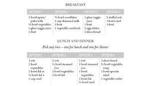 North Indian Diet Chart For Weight Loss Weight Loss Diet Plans For Different Calorie Needs