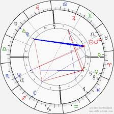 Birth Chart Template Unique Natal Chart Transits Chart Designs Template