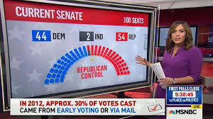 Image result for msnbc news