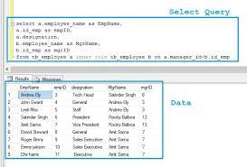 Asp Net Org Chart Asp Net C Create Simple Organization Chart With Mssql