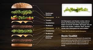 Mcdonalds Burger Diagram In 2019 Mcdonalds Hamburger Food