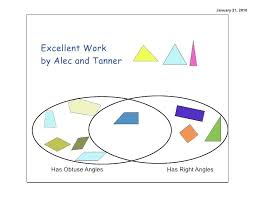 Powerpoint 2010 Venn Diagram Venn Diagram Powerpoint Ks2