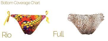 Sauvage Swimwear Size Chart Size Chart Sauvage