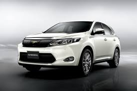 toyota new car release in indiaNew Toyota Harrier SUV photo gallery  Autocar India