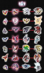 Digimon Armor Evolution Chart Armor Digivolution Chart 02 Love By Chameleon Veil