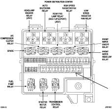 2004 chrysler 300c fuse box wiring diagram technic 2007 chrysler 300 fuse box diagram wiring diagram for electrical2004 chrysler concorde fuse box diagram simple