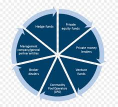 Erp Chart Ai Pie Chart Filled Updated Future Trends In Erp Hd Png