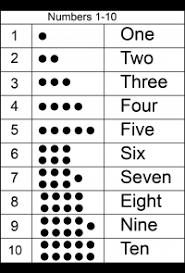 Number Chart Free Printable Worksheets Worksheetfun Page 3