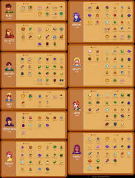 Stardew Valley Chart Marriagegifts Stardew Valley Charts And Helpful Info