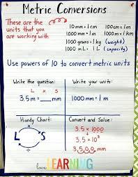 Reasonable Metric Length System Chart Metric System Volume