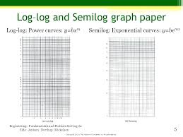 How To Graph On Semi Log Paper Exponential Graph Paper