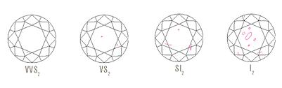 Color And Clarity Of Diamond 4cs Of Diamond Color Clarity Cut Carat