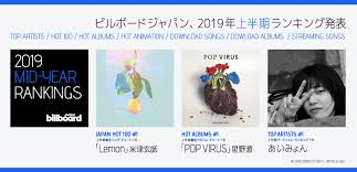 Billboard Charts By Year Billboard Japan Releases Its 2019 Mid Year Charts Arama Japan