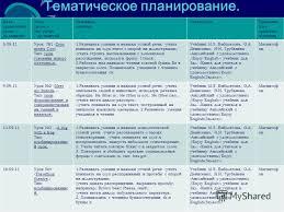Презентация на тему Отчёт по практике Институт гуманитарного  4 Тематическое планирование