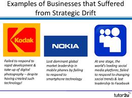 Nokia Organizational Chart 2018 Strategic Drift Business Tutor2u