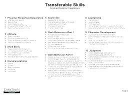 Resume Skill Sample Skill For Resume Examples Skills Based Resume