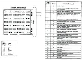 03 ford e150 fuse box diagram electrical work wiring diagram \u2022 Ford F-350 Fuse Panel Diagram 2012 ford e150 fuse box diagram panel wiring library o location rh ideath club 03 ford e150 fuse box diagram 1998 ford f 150 fuse diagram