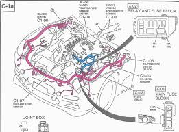 fd rx7 wiring harness basic guide wiring diagram \u2022 rx7 fc wiring harness connectors at Rx7 Fc Wiring Harness