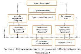 Влияние формирования клиентской базы на финансовый результат  Влияние формирования клиентской базы на финансовый результат коммерческого банка на материалах ООО Хоум Кредит