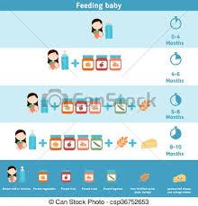 Feeding Baby Infographics Baby Child Infographic Presentation
