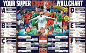 Euro 2016 Wallchart Download Or Print Off You Brilliant