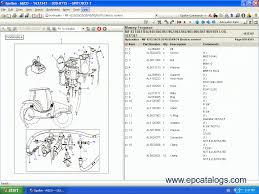 massey ferguson 135 wiring diagram solidfonts mf 50 wiring diagram nilza net