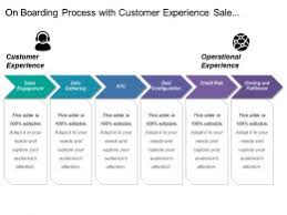 Client Onboarding Process For Empowering Banks Template