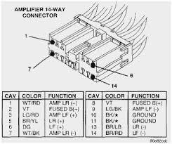 2001 jeep wrangler radio wiring diagram admirable 2000 jeep grand 2001 jeep wrangler radio wiring diagram admirable 2000 jeep grand cherokee radio wiring diagram 1995 laredo