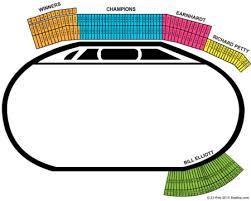 Atlanta Motor Speedway Seating Chart Rows Prototypal Atlanta Motor Speedway Seating Las Vegas Motor