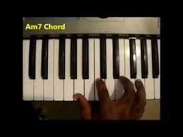 Am7 Piano Chord Chart How To Play Amin7 Chord A Minor Seventh Am7 On Piano Keyboard